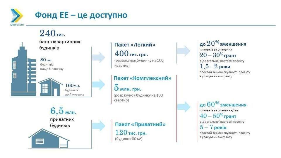 енергоефективність_3