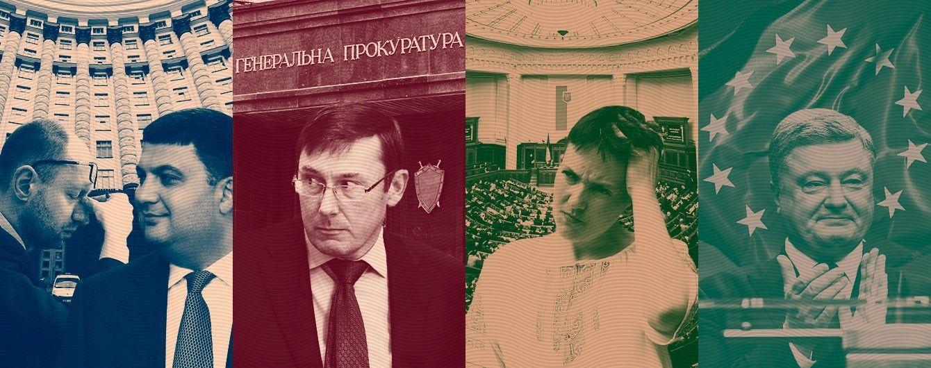 Головні події в українській політиці у 2016 році. Новий уряд Гройсмана і е-декларації чиновників