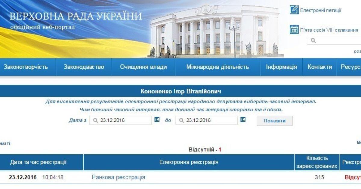 23 декабря 2016 года Игорь Кононенко отсутствовал в Верховной Раде @ Верховная Рада Украины
