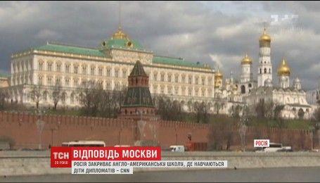 Росія відреагувала на американські санкції