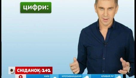 Чим в українській мові відрізняються цифри від чисел