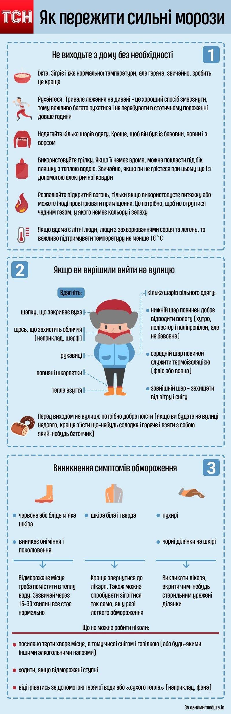 Як пережити сильні морози, інфографіка