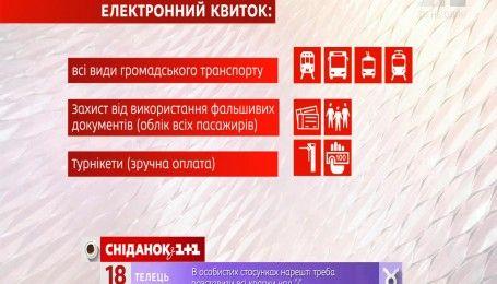 Курс валют, ціни на пальне, єдиний електронний квиток у громадському транспорті – Економічні новини