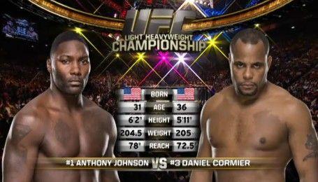 UFC. Даніель Корм'є - Ентоні Джонсон. Відео бою