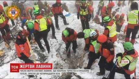 Кількість загиблих під лавиною в Італії зростає