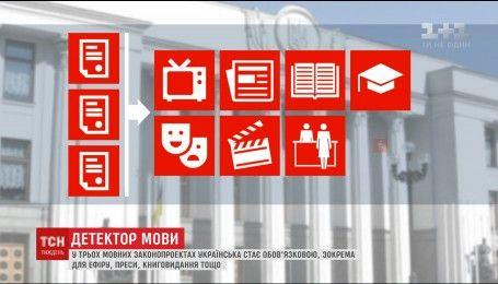 Перспективи мовних реформ: українці активно обговорюють нові законопроекти