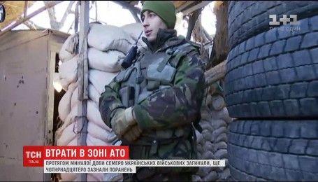 Стали відомі прізвища загиблих у Авдіївській промзоні українських воїнів