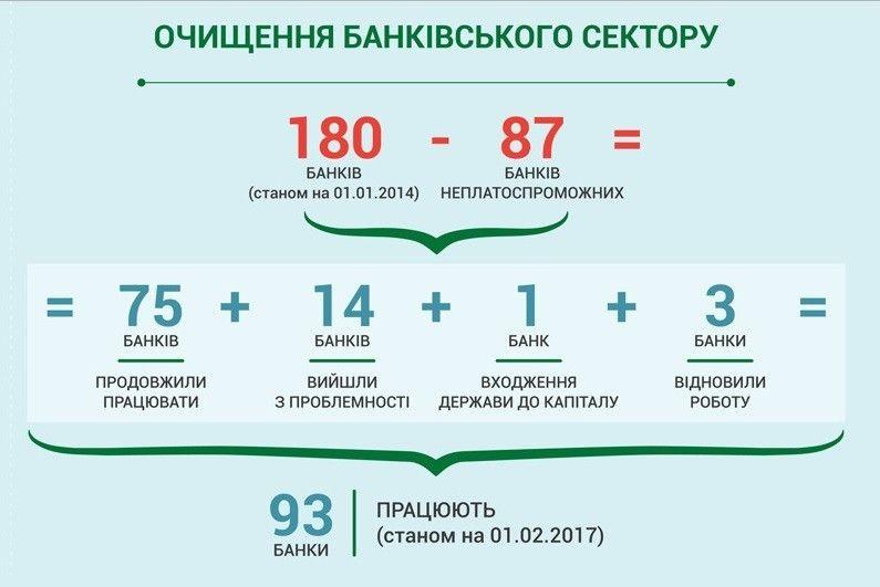 банк_3