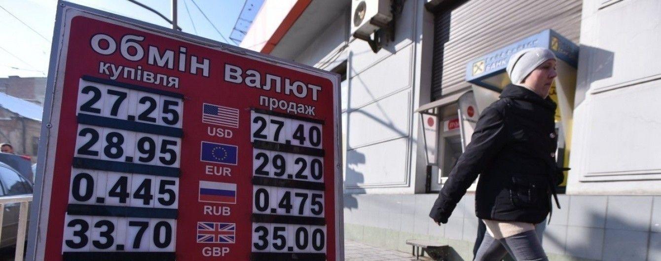 Нацбанк встановив офіційні курси валют на вихідні