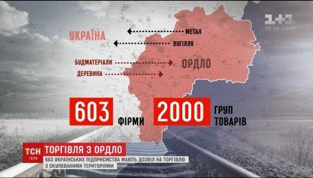 В Україні 603 підприємства торгують з неконтрольованими територіями