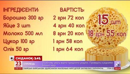 Масляна в гривнях: скільки коштує порція млинців для українців