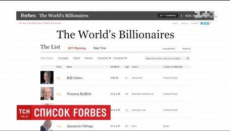 """Журнал """"Forbes"""" обновил рейтинг самых богатых людей мира"""