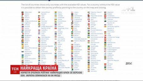 ООН опубликовала рейтинг лучших стран для жизни