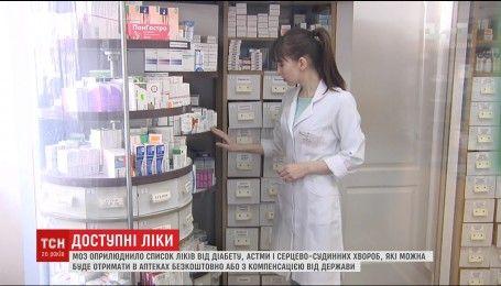 """Уряд заявив про запуск програми """"Доступні ліки"""""""