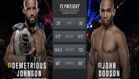 UFC. Деметриус Джонсон - Джон Додсон. Видео боя