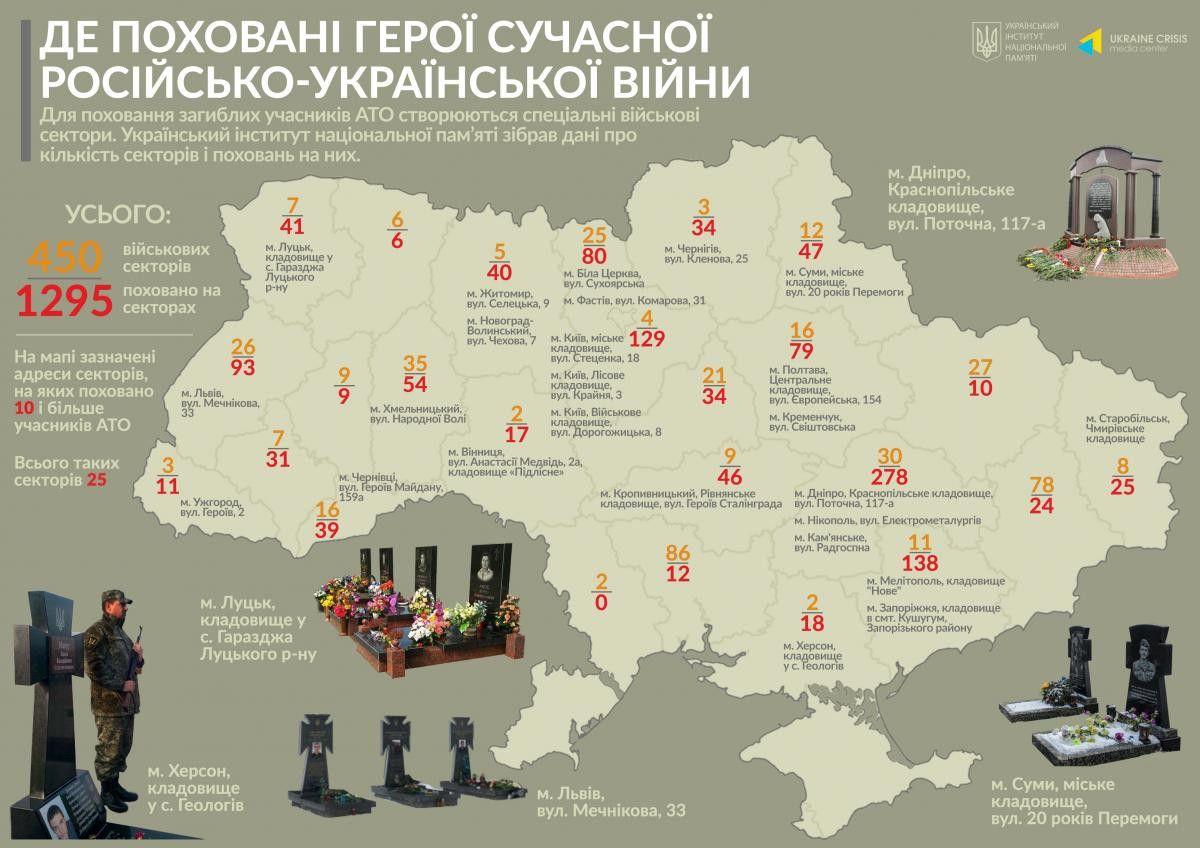 Де поховані воїни АТО в Україні. Карта