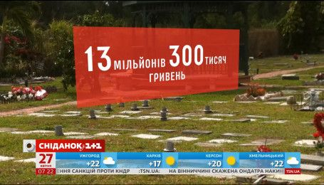 У Києві може з'явитися муніципальний цвинтар для домашніх тварин