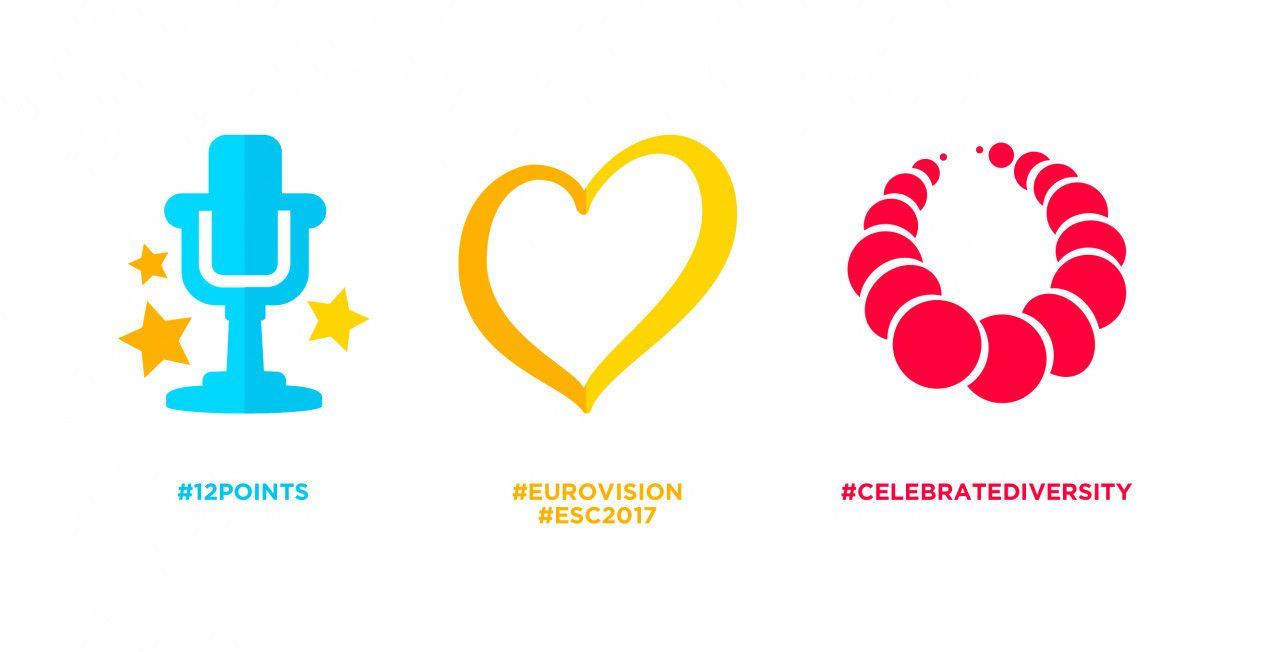 Символи Євробачення 2017 у Twitter