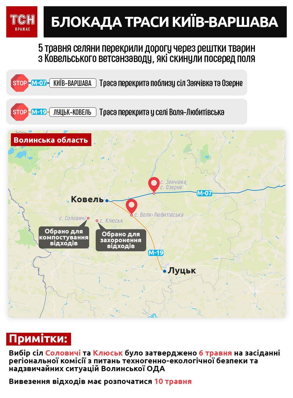 Блокування траси Київ-Варшава на Волині. Інфографіка