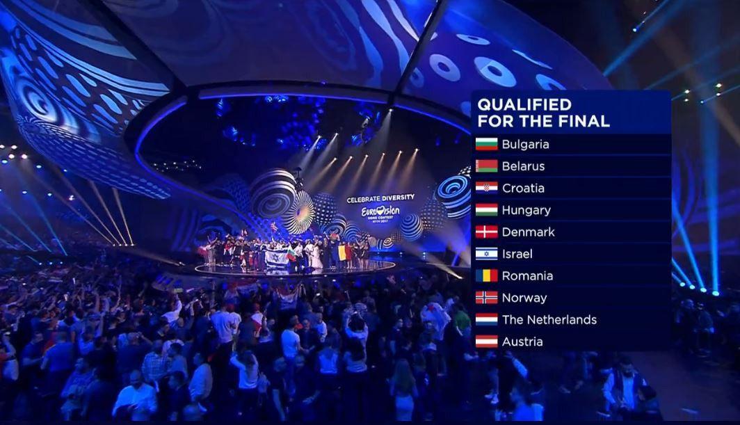 фіналісти Євробачення-2017