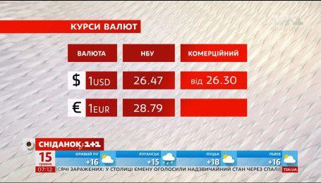 Економічні новини: курс валют та ціни на пальне на 15.05.2017