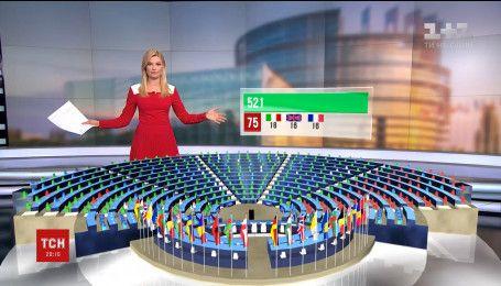 75 евродепутатов проголосовали против предоставления Украине безвизового режима