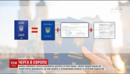 Українці оформили майже 19 тисяч біометричних паспортів за добу