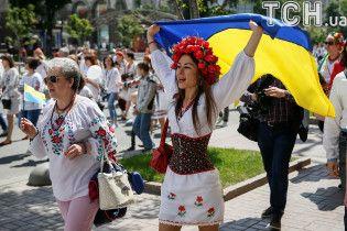 Соціологи зафіксували рекордну кількість прихильників незалежності України