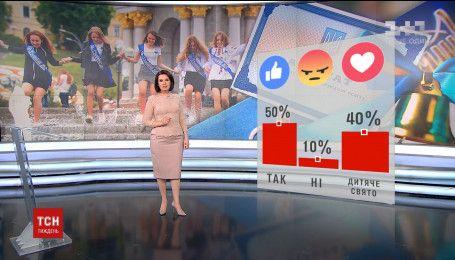 50% опрошенных украинцев хотят отказаться от школьных линеек