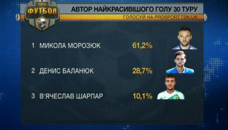 Микола Морозюк став автором найкрутішого голу 30 туру