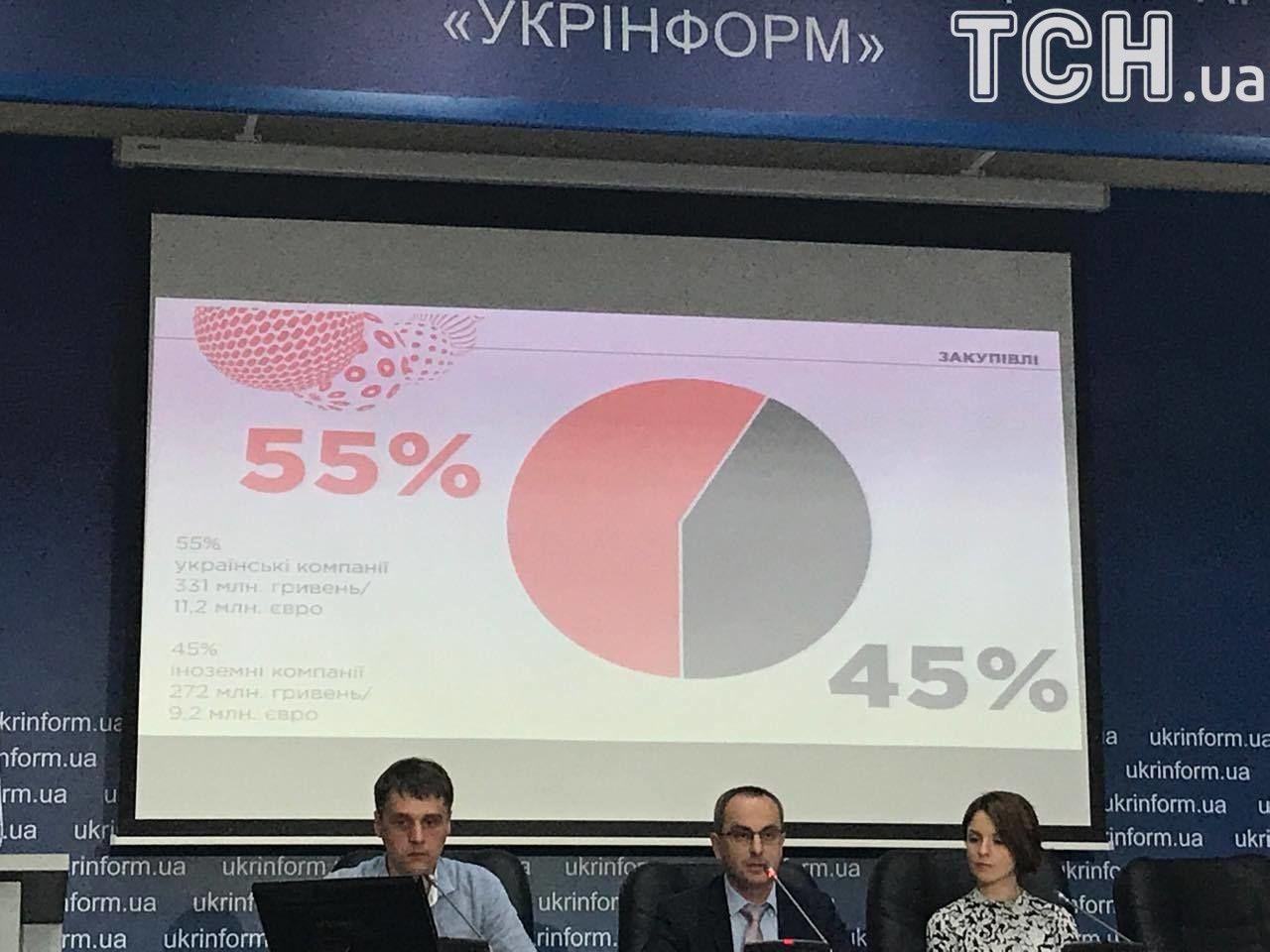 Євробачення 2017 підсумкова конференція_3
