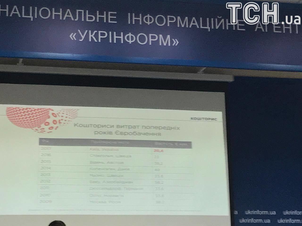 Євробачення 2017 підсумкова конференція_4