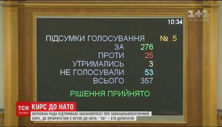 Парламент официально утвердил намерения Украины вступить в НАТО