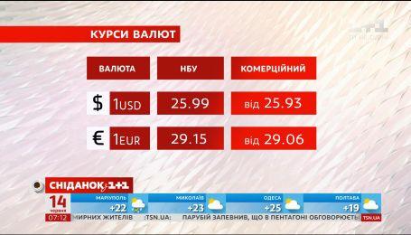 Долар дешевшає, молода картопля дорожчає, а частина Києва може лишитися без гарячої води до жовтня