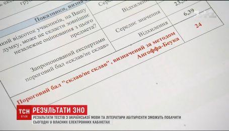 Абітурієнти вже можуть побачити власні результати тестів ЗНО з української мови та літератури
