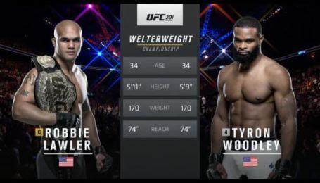 UFC. Тайрон Вудлі - Роббі Лоулер. Відео бою