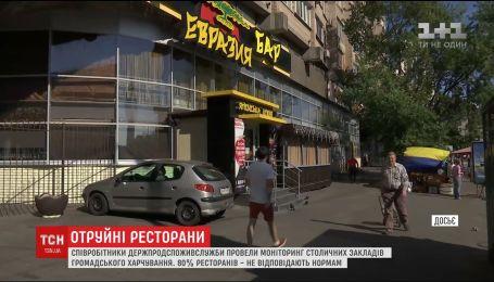 80% ресторанов Киева не соответствуют санитарным нормам, - Держпродспоживслужба