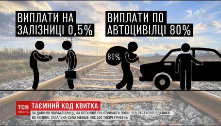 Тайны Укрзализныци: что зашифровано в обычном железнодорожном билете