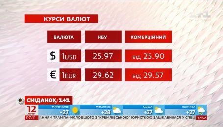Доллар подешевел и новая станция метро в Киеве - экономические новости