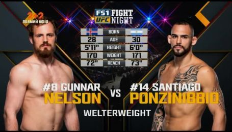 UFC. Гунар Нельсон - Сантіяго Понзінібіо. Відео бою