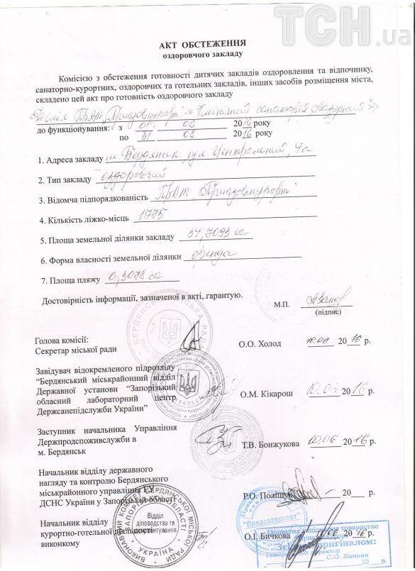 санаторій Лазурний