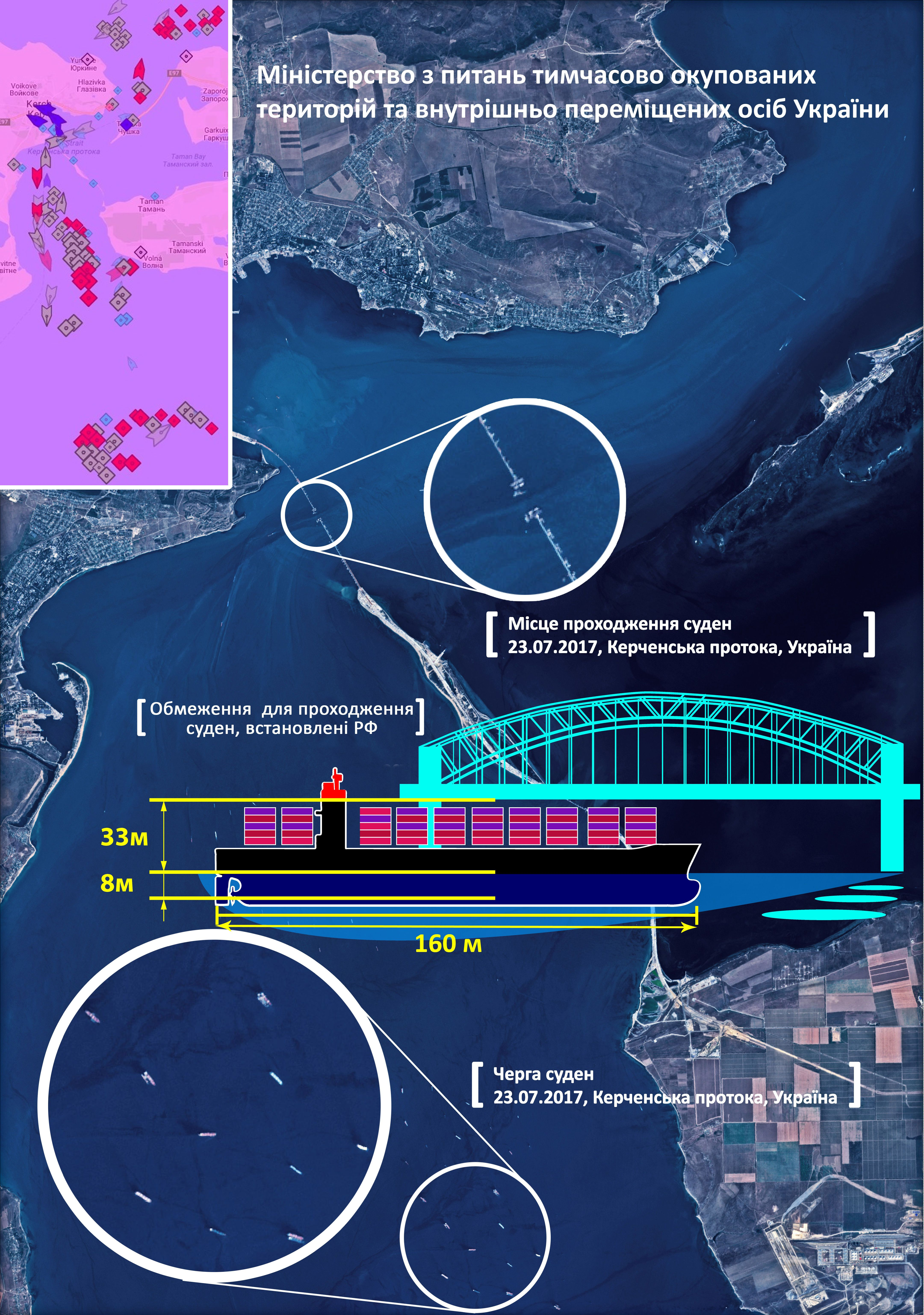 Інфографіка обмежень через Керченський міст