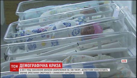 У 2017 році населення України скоротилося на 100 тисяч
