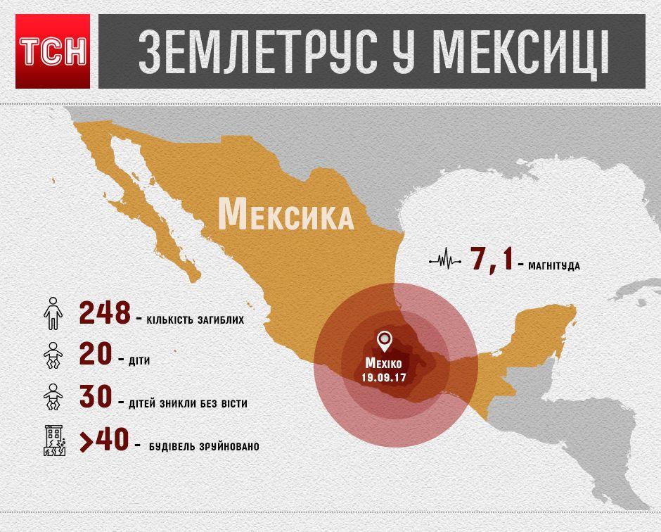землетрус у мексиці 19.09 інфографіка