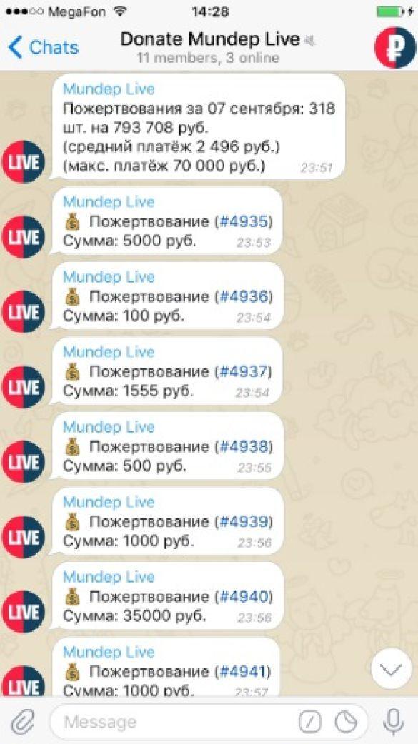 Політичний Убер, вибори в Москві_2