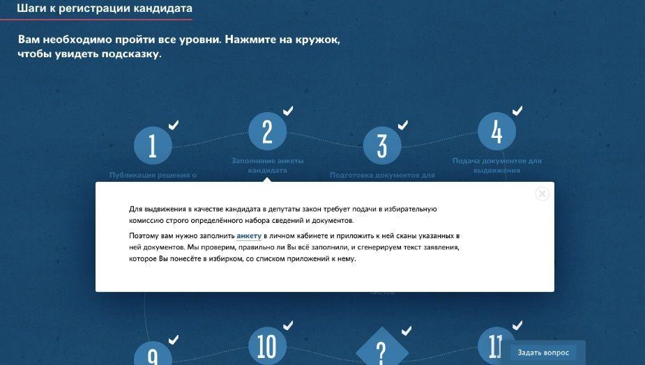 Політичний Убер, вибори в Москві_1