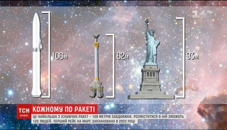 Нова ракета SpaceX перевозитиме пасажирів між континентами за ціною звичайного літака