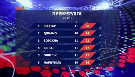 Итоги 11 тура чемпионата Украины