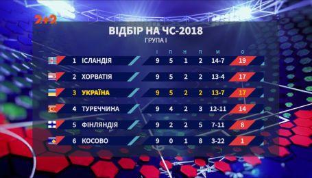 Україна - Хорватія: турнірна таблиця напередодні матчу