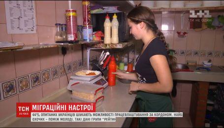 Чемоданное настроение: каждый второй украинец ищет работу за рубежом